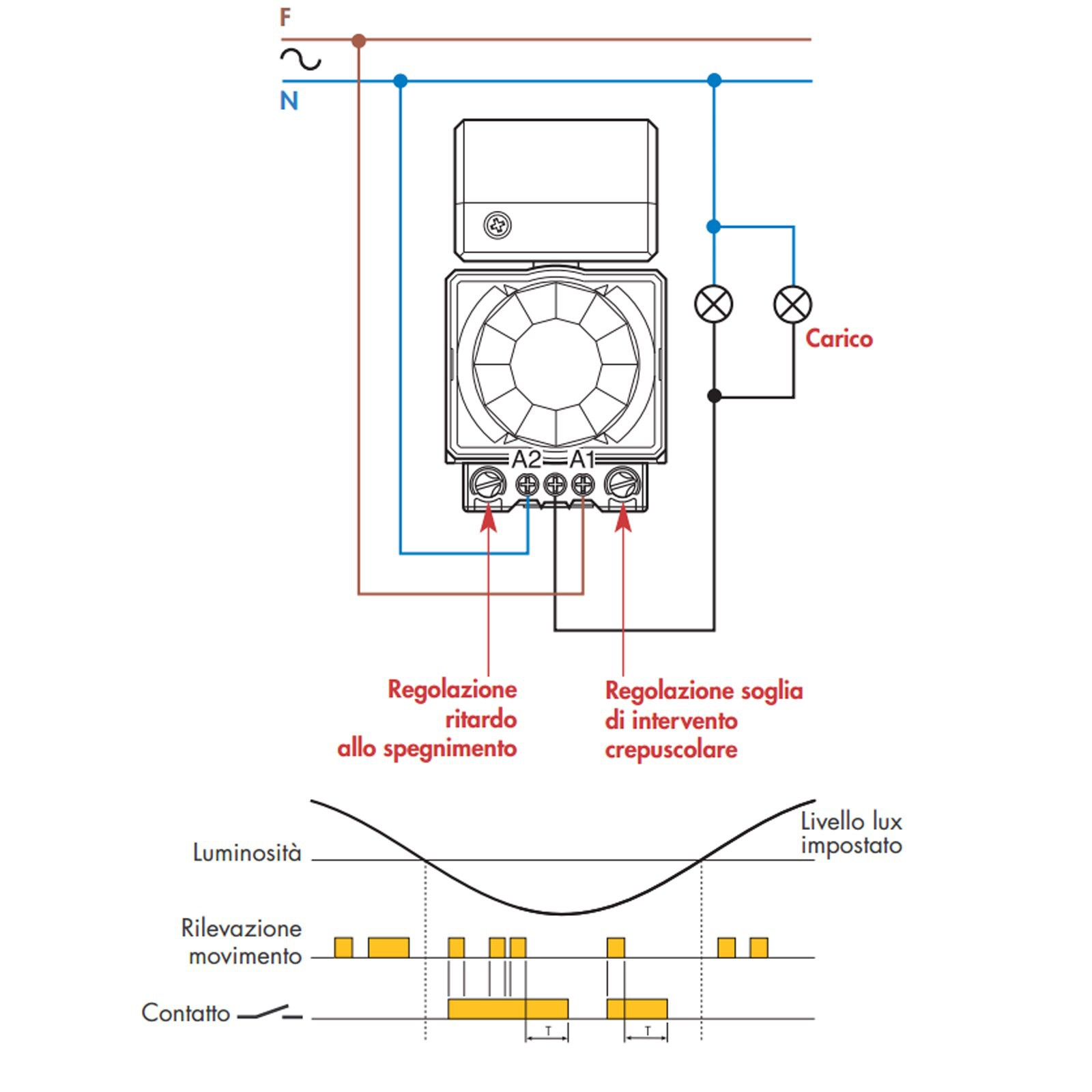 Schema Collegamento Orologio Finder : Rilevatore di movimento presenza sensore crepuscolare