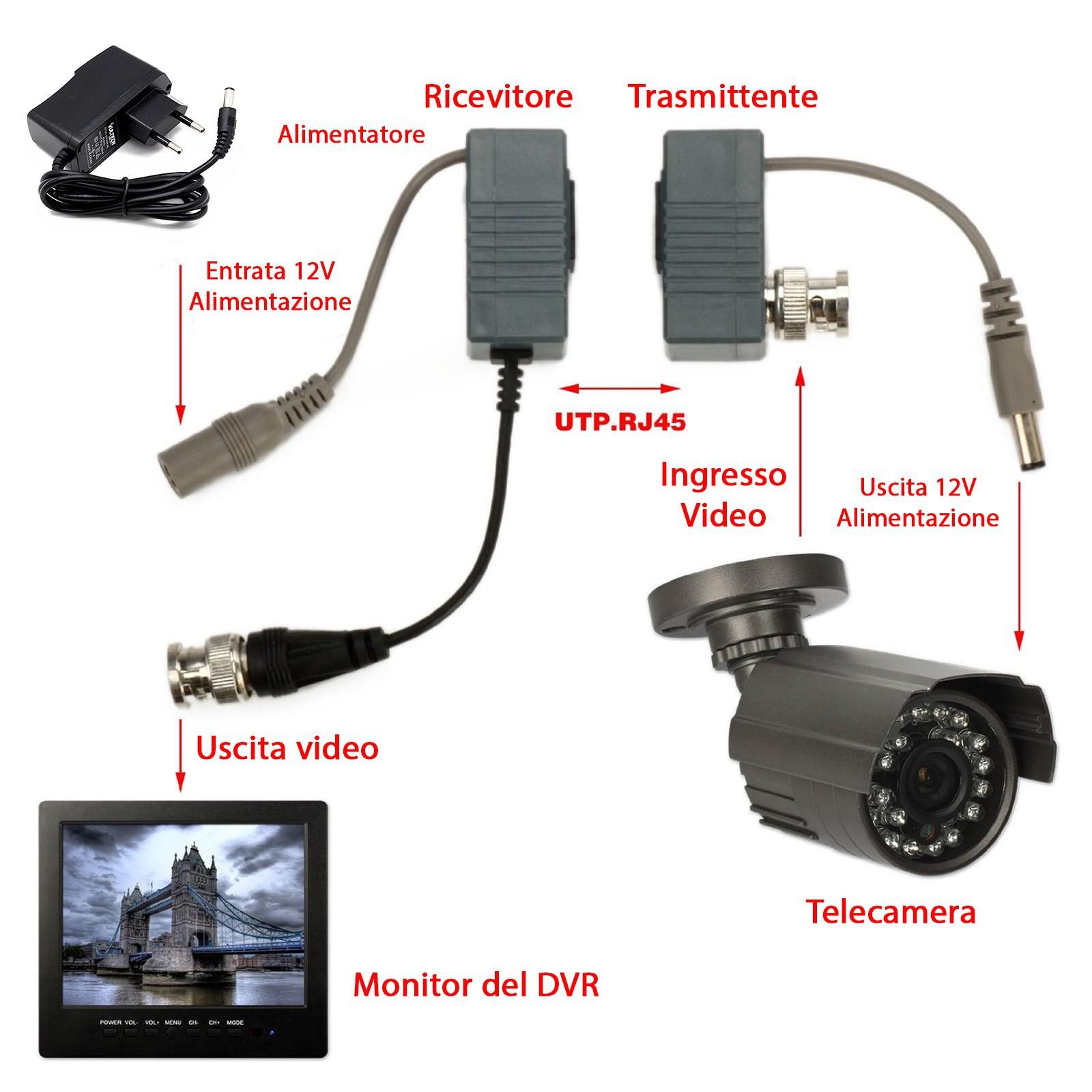 2 trasmettitori coppia video balun passivo cavo utp cat5